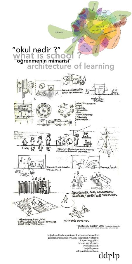 öğrenmenin mimarisi_B_L